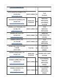 EMPRESA CIDADE UF TIPO DE PRODUTO - Anicer - Page 2