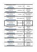 EMPRESA CIDADE UF TIPO DE PRODUTO - Anicer - Page 3