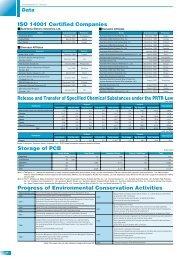 ISO 14001 Certified Companies Progress of Environmental ...