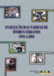 Evolução das Tarifas de Ônibus Urbanos 1994 a 2003
