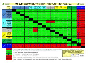 Tank mixing chart - Headland Amenity