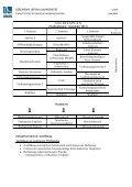 Fahrzeugingenieurwesen, Fachrichtung Verbrennungsmotoren - Seite 2
