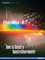 FluoroMax®-4 Accessories - Intercovamex