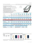 2013 Product Guide - Velux - Page 7