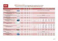 EDP Sciences 2013 Annual Subscription Price List