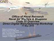 Office of Naval Research Naval Air Warfare & Weapons Code 35 ...