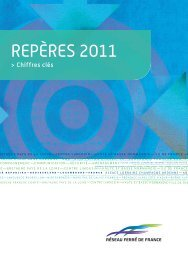 REPÈRES 2011 - RFF