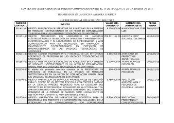 Contratos 2011 - Unidades Tecnológicas de Santander UTS