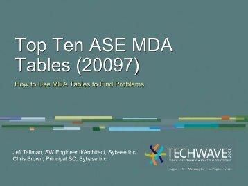 Top Ten ASE MDA Tables (20097) - Sybase