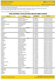 VIGILADORES LOCALES BAILABLES HABILITADOS