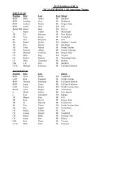2013 Rawlings/ABCA NCAA DIVISION I All-American Teams