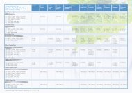 Compatibility Chart Sapphire Pipette & Filter Tips from Greiner Bio ...