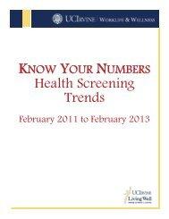 Health Screening Trends - Wellness