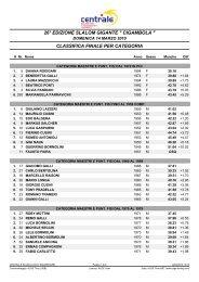 classifica finale per categoria - Intranet