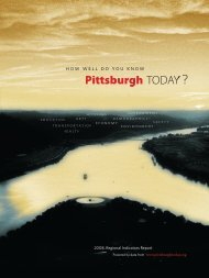 HOW WELL DO yOU kNOW - Pittsburgh Today