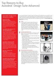 Autodesk Design Suite Advanced 2011 Top Reasons to Buy
