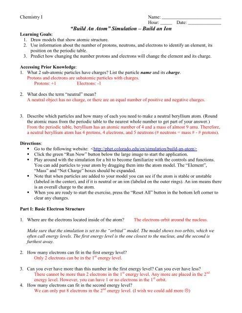 Phet Build An Atom Worksheet Answers Newatvs Info
