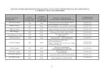 Evaluation comportementale liste veto liste 21012010