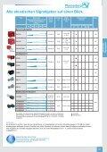 Akustische Signalgeber - IKS-Sottrum - Seite 4