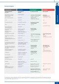 Hautschutz / -reinigung / -pflege - Bardusch - Page 4