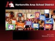 Referendum Summary-PowerPoint - Hortonville Area School District