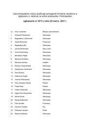 Lista kandydatów spełniających wymagania formalne