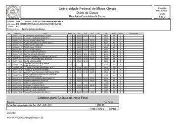Universidade Federal de Minas Gerais - CADTEC - UFMG