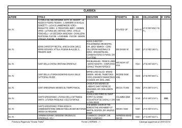 Consultazione Inventario - Fonoteca Regionale Oreste Trotta