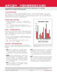金砖五国中,中国的烟草控制正在掉队 - Campaign for Tobacco-Free ...