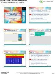 Processo, Progetto, Dati Elementi di Comunicazione ... - PMI-NIC