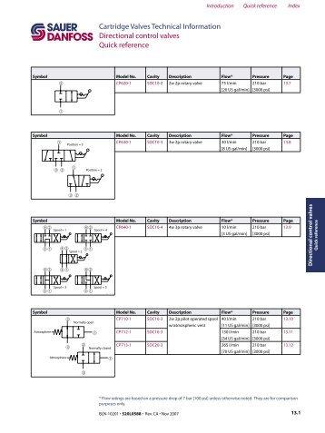 Cartridge Valves Technical Information Directional ... - Sauer-Danfoss