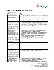 Unit 1 – Concepts & Objectives - Sharyland ISD