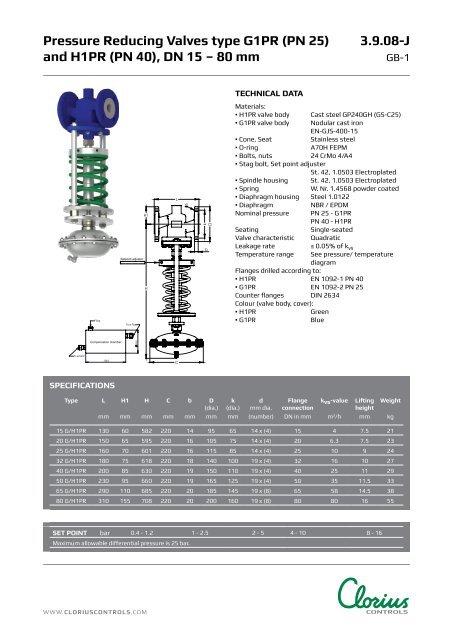 Pressure Reducing Valves type G1PR and H1PR ... - Clorius Controls