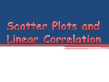 Scatter Plots and Linear Correlation