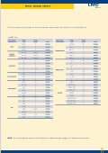 CA-LANTERNE SILENZIATE2 UK.qxd - Page 7