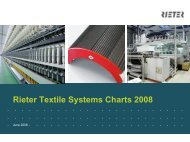Textile Systems - Rieter
