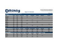 Rohlig NZ Export Schedule 03-10-2012