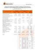 Finanšu rādītāji par 2009.gada 3. ceturksni - Baltikums - Page 4