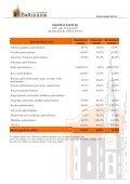 Finanšu rādītāji par 2009.gada 3. ceturksni - Baltikums - Page 5