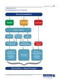 LANDWEHR L2 Die Softwarelösung für Gebäudedienstleister - Seite 5