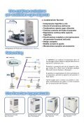 HITEMA Cooling systems catalogue - techsystem - Page 2