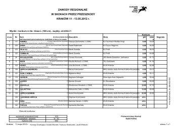 Wyniki ZR-B KKJK 11.05.2012