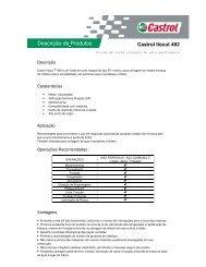Descrição de Produtos - Castrol