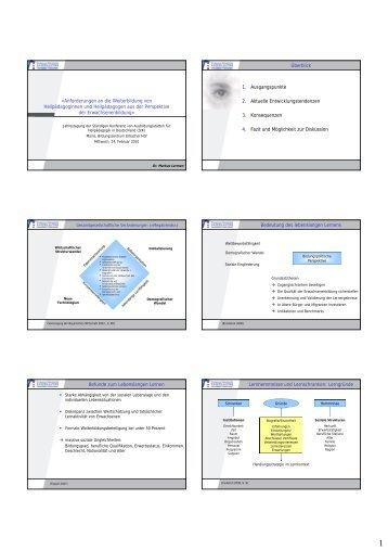 Folien Vortrag Dr. Lermen - STK Heilpädagogik