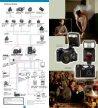 FOTOCAMERE DIGITALI - Nital.it - Page 6