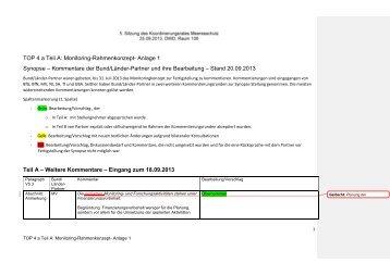 TOP 4 a Teil A: Monitoring-Rahmenkonzept- Anlage 1 ... - MSRL