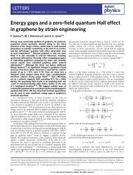 Energy gaps and a zero-field quantum Hall effect in graphene by ...