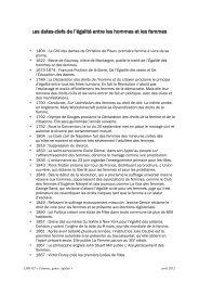 Une chronologie générale des droits des femmes - Ligue des droits ...