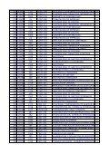 Curso Dpto CodMateria CodSistema Materia CP 139 LMOD 1377 ... - Page 2