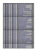 Curso Dpto CodMateria CodSistema Materia CP 139 LMOD 1377 ... - Page 4